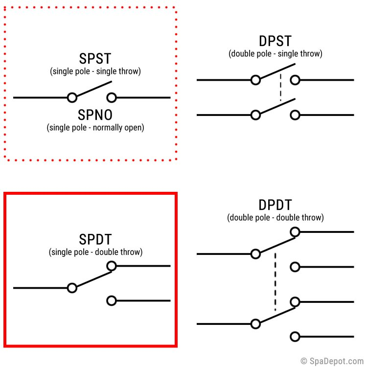 spa air switch tecmark spdt spst spno Dpdt Momentary Switch Diagram