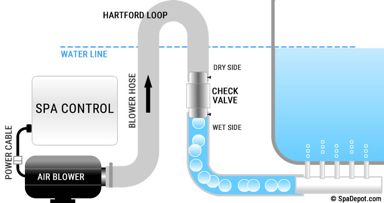 pool control wiring diagram with Air Blower W16 on  also Details besides Steam Heater Wiring Schematic in addition Watch also Portable Power Solutions.